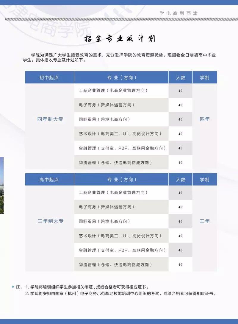 杭州西津电商学院面向全国招收招生代理