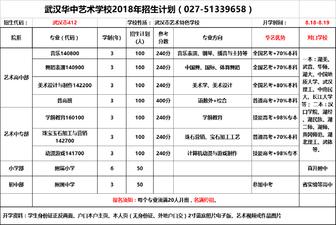 武汉华中艺术学校2018年招生简章