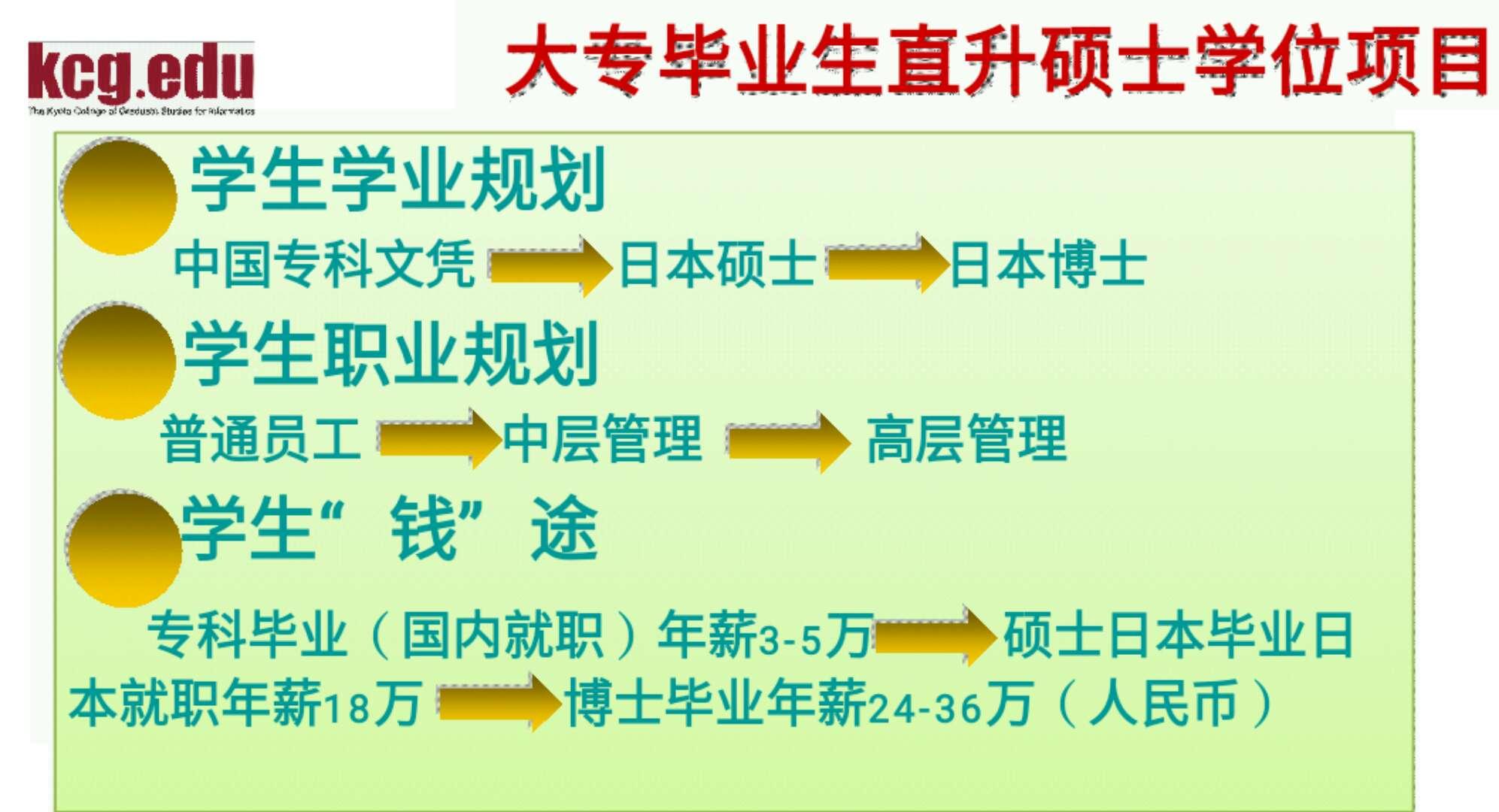 京都情报大学院大学重庆办事处