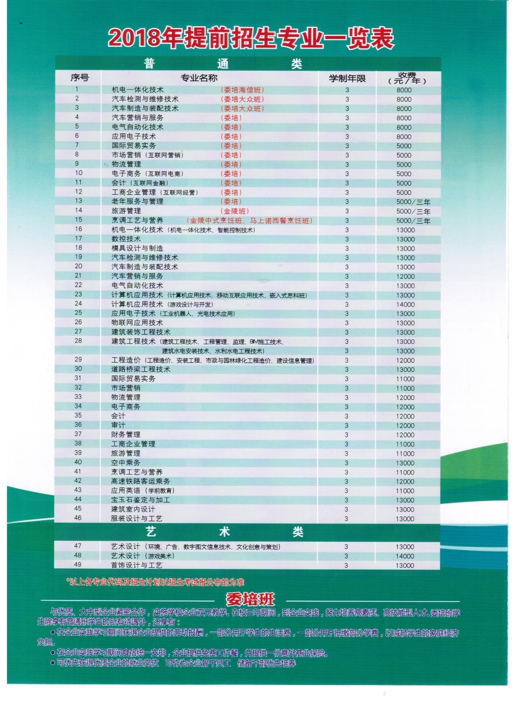 全日制高等院校(大专)统招免试注册入学