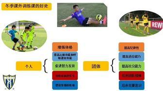 山东润霖体育传媒有限公司面向全国招聘招生团队