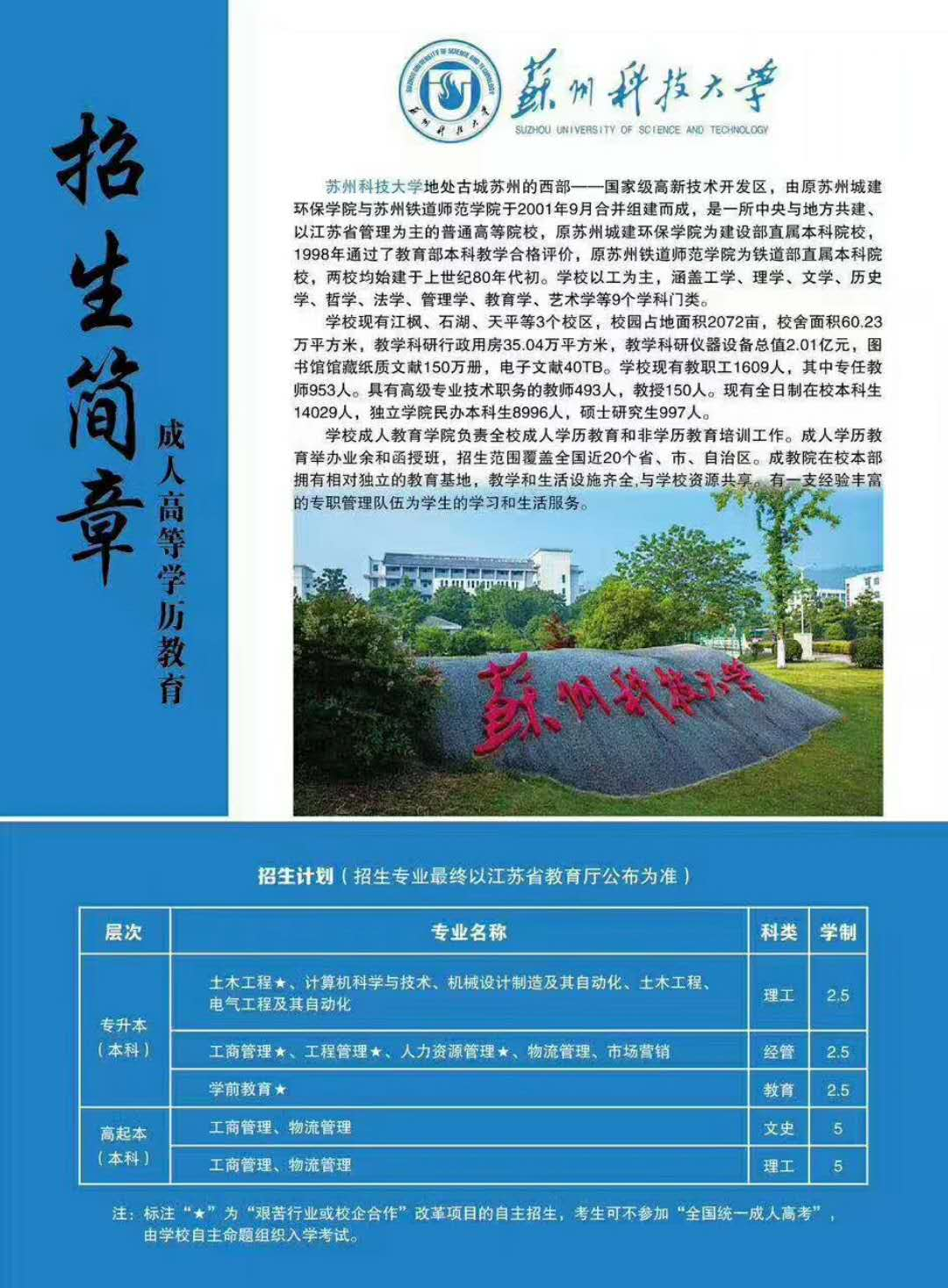 2018年江苏成人高考寻求合作伙伴