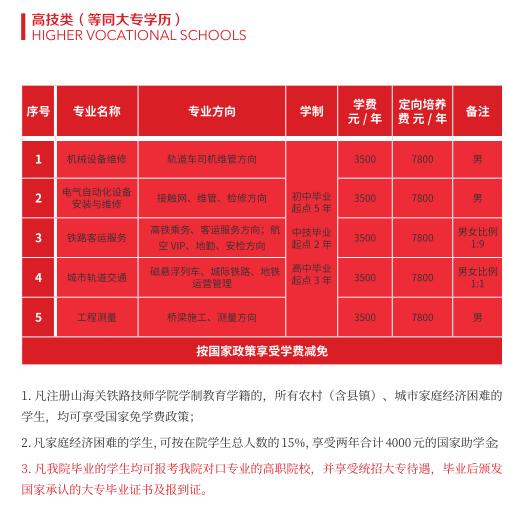 中企润林与山海关铁路技师学院合作项目高职