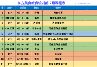 东方美食CTP餐饮培训面向全国招生