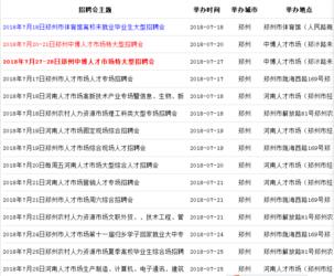4G5G网络优化工程师技能培训
