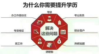 郑州铁路职业技术学院单招