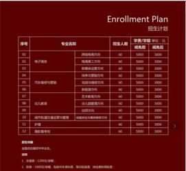 深圳市中特技工学校招生代理